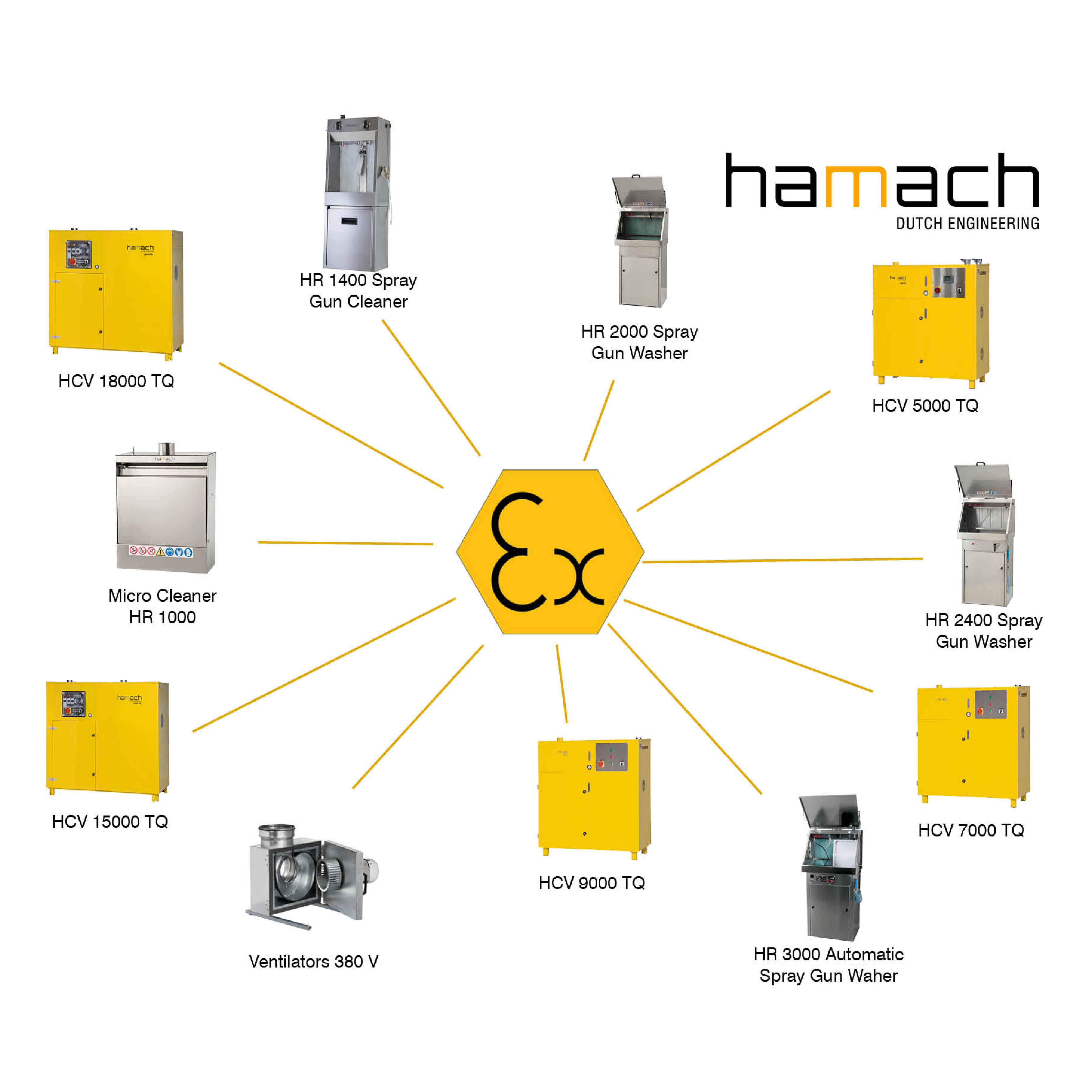 Hamach_News_Atex_Header_v2